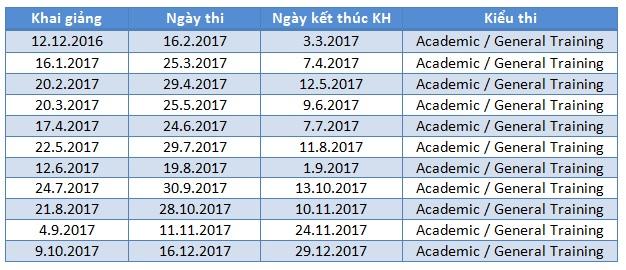 lich-khai-giang-thi-ielts-2017-cg
