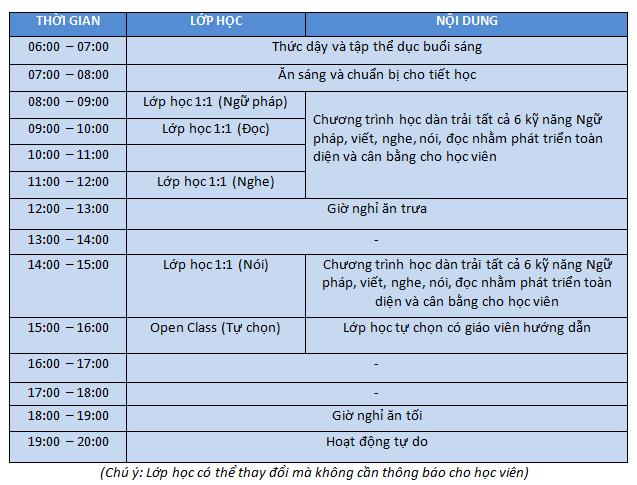 Chuong-trinh-khoa-hoc-Guardian-truong-anh-ngu-fella-philippines