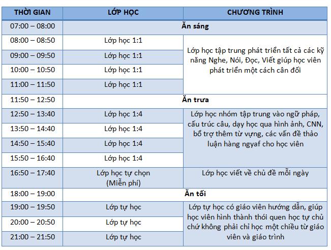 Ảnh lịch trình hàng ngày từ thứ 2 - 6 EG