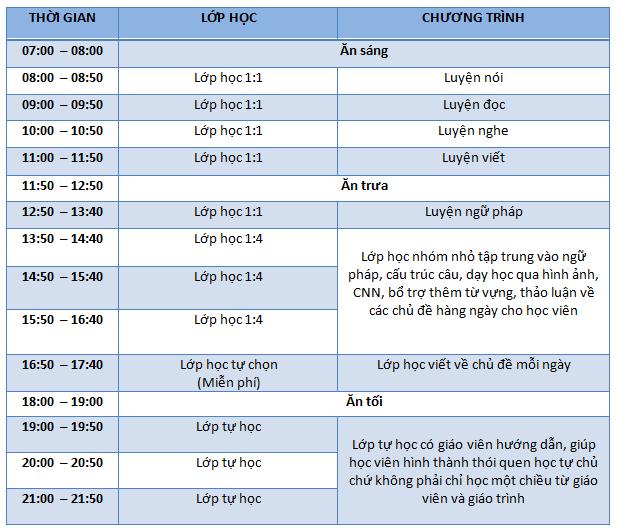 chuong-trinh-khoa-hoc-intensive-eg