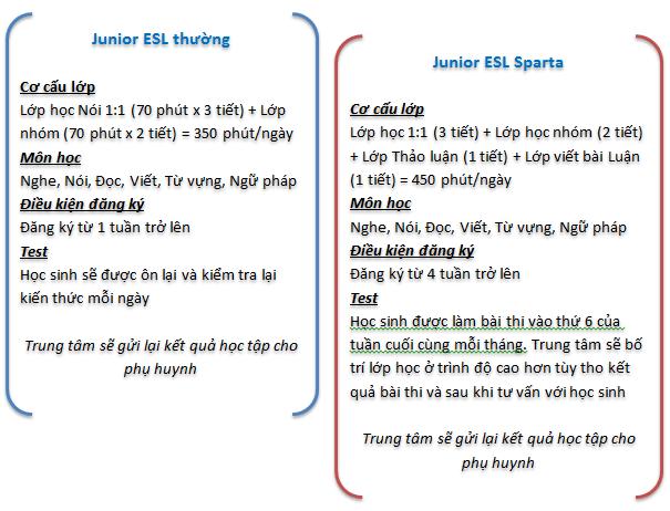 Chuong-trinh-Junior-esl-cebu-esl