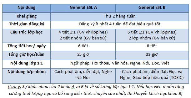 CHuong-trinh-khoa-hoc-esl-genius