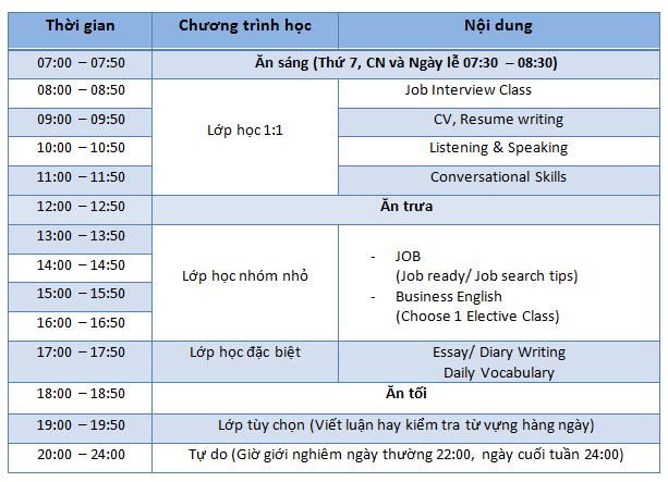 Chuong-trinh-khoa-hoc-Job-cella