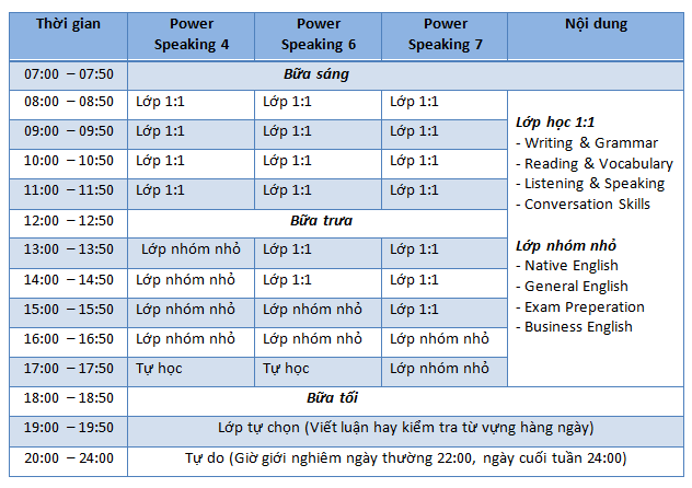CHuong-trinh-khoa-hoc-Power-speaking-cella