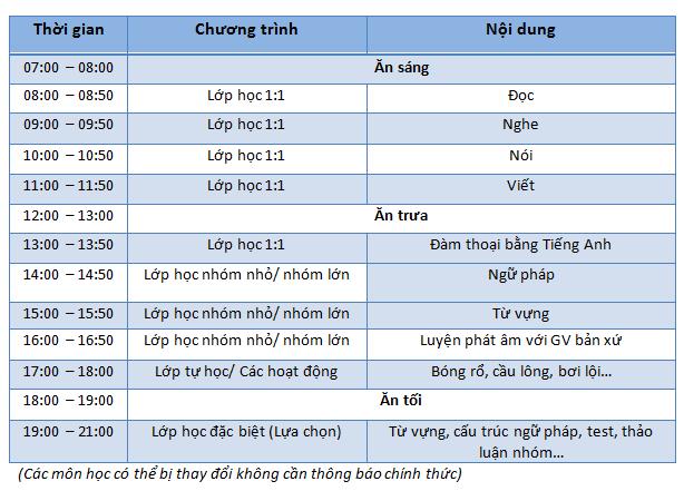 chuong-trinh-khoa-hoc-premium-esl-ims