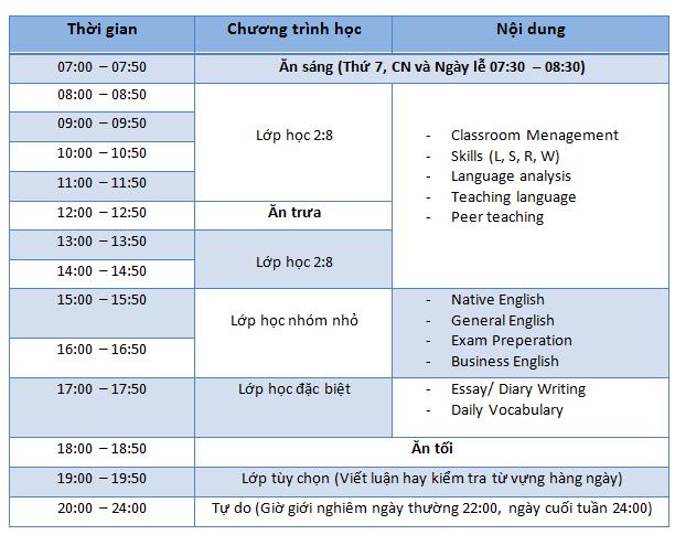 Chuong-trinh-khoa-hoc-tesol-cella