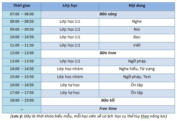 Thoi-khoa-bieu-mau-truong-anh-ngu-wales-philippines