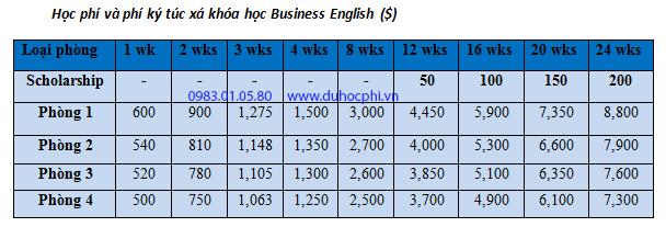 business-english-cg