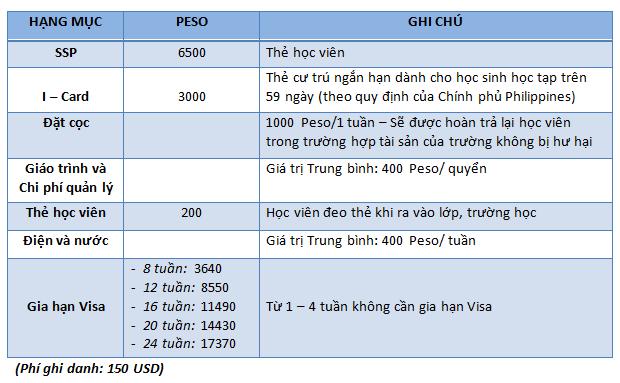 Chi-phi-dia-phuong-cella