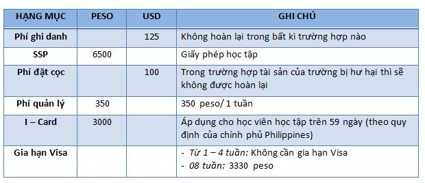 Chi-phi-dia-phuong-genius