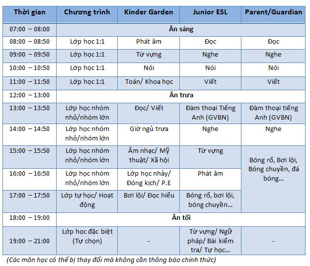 chuong-trinh-khoa-hoc-family-esl-ims