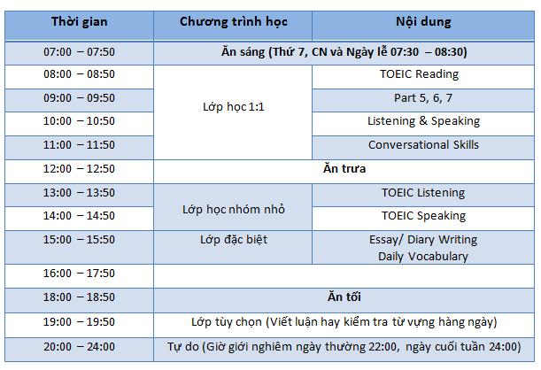 Chuong-trinh-khoa-hoc-Toeic-cella