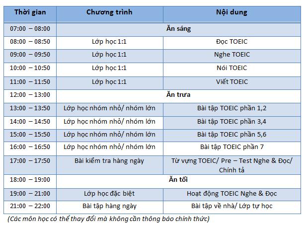 chuong-trinh-khoa-hoc-toeic-dam-bao-ims