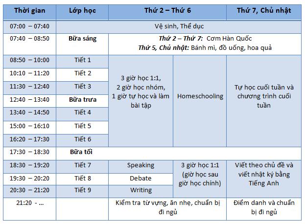 Mo-ta-chuong-trinh-khoa-hoc-Homeschooling-Cebu-ESL