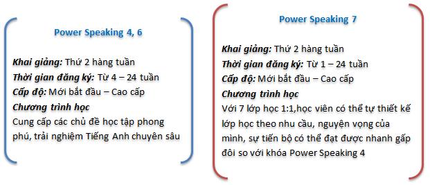 Thong-tin-co-ban-ve-khoa-hoc-Power-speaking-cella