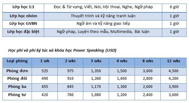 Khoa-hoc-Power-speaking-truong-BOC-Philippines
