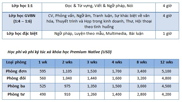 Khoa-hoc-Premium-native-truong-BOC-philippines