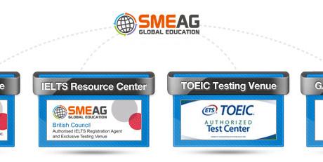 SMEAG mở thêm chương trình GAC (Dự bị Đại học) năm 2017